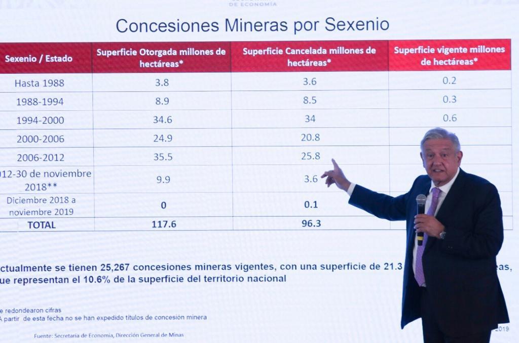 Felipe Calderón entregó concesiones mineras para especular: AMLO