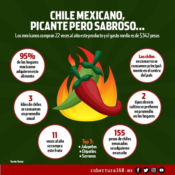 Las salsas mexicanas conquistan a los aficionados del Super Bowl