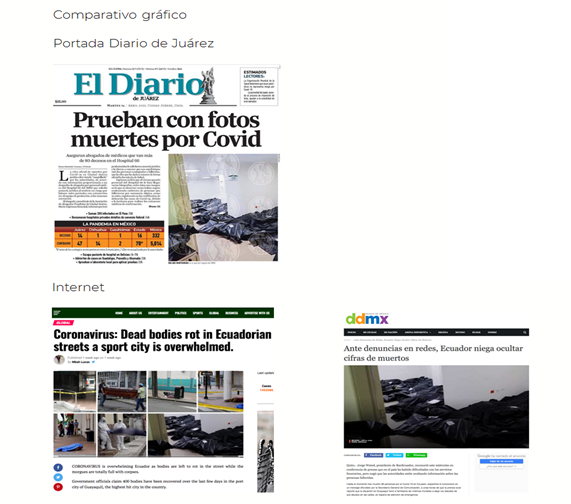 Usan fotos de cadáveres de Ecuador para mostrar caos por Covid-19 en el IMSS de Ciudad Juárez