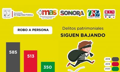 robos Sonora transeúnte
